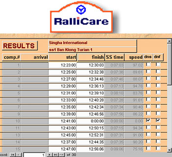 rallicare_screens