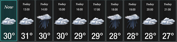 travel, thailand, sichon, weather